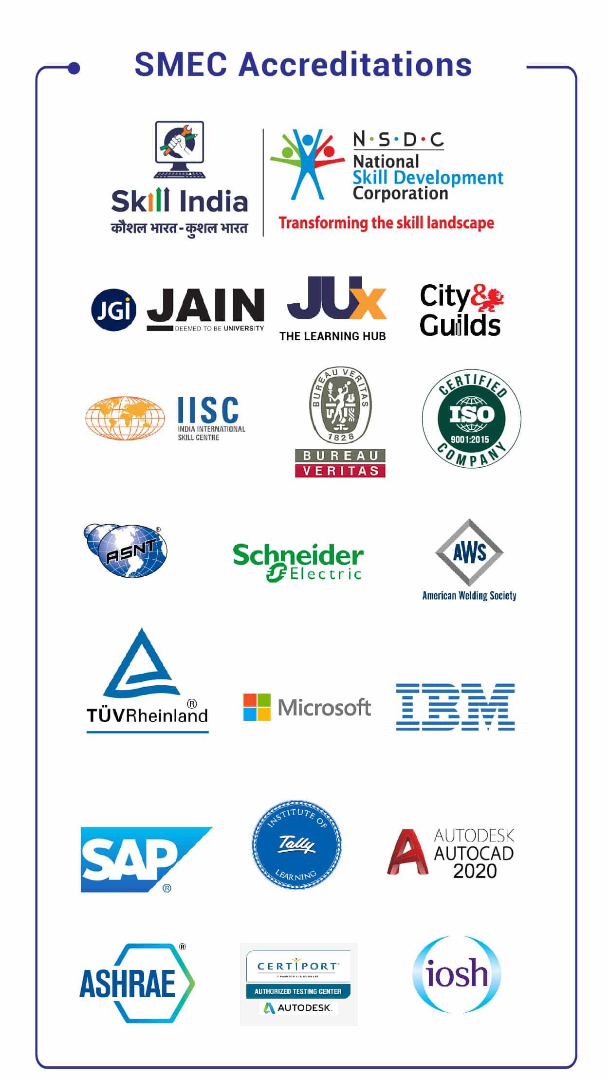 CCNA Enterprise CCNP MCSA MCSE Microsoft online training courses