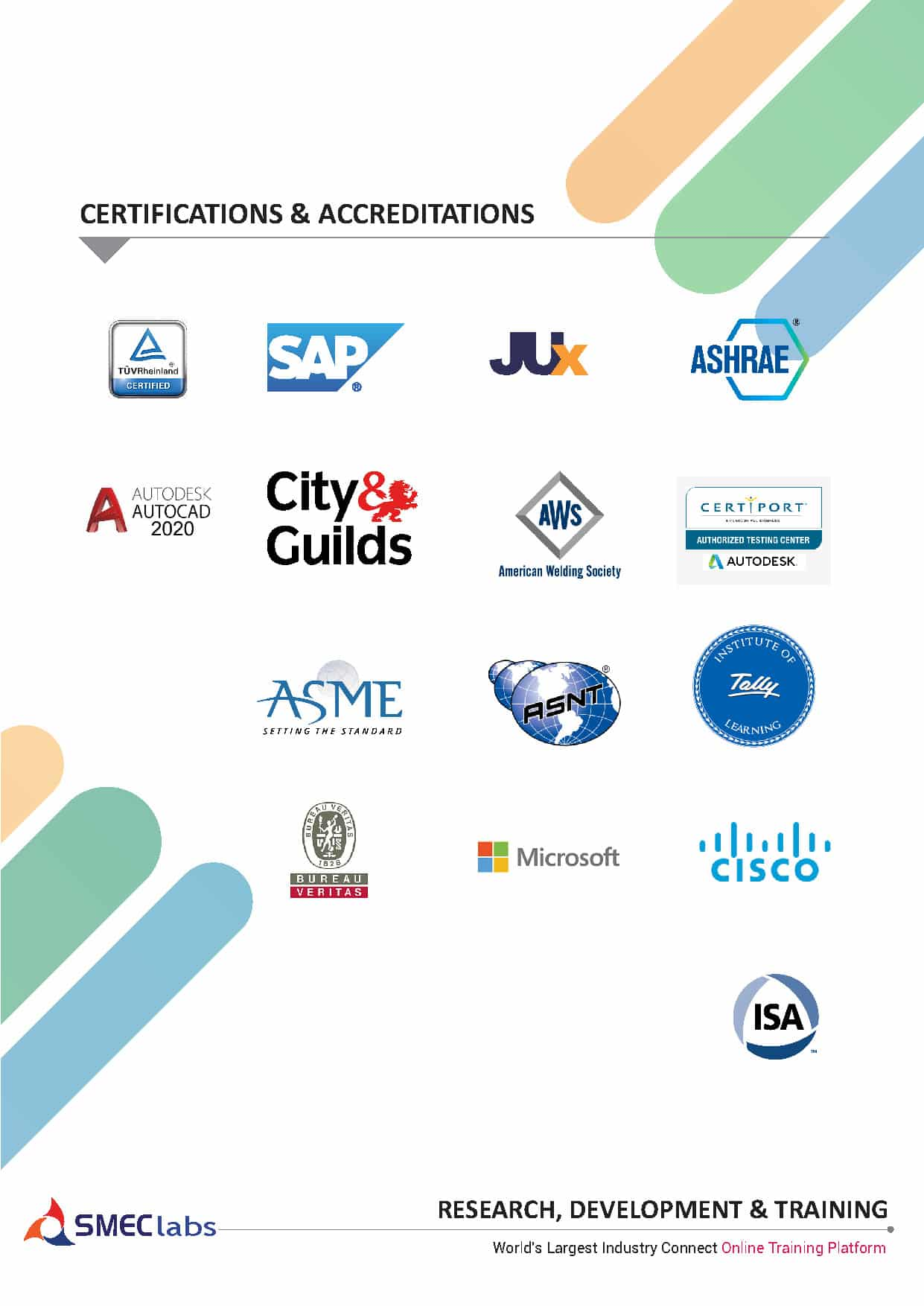 smeclabs certifications and accreditations