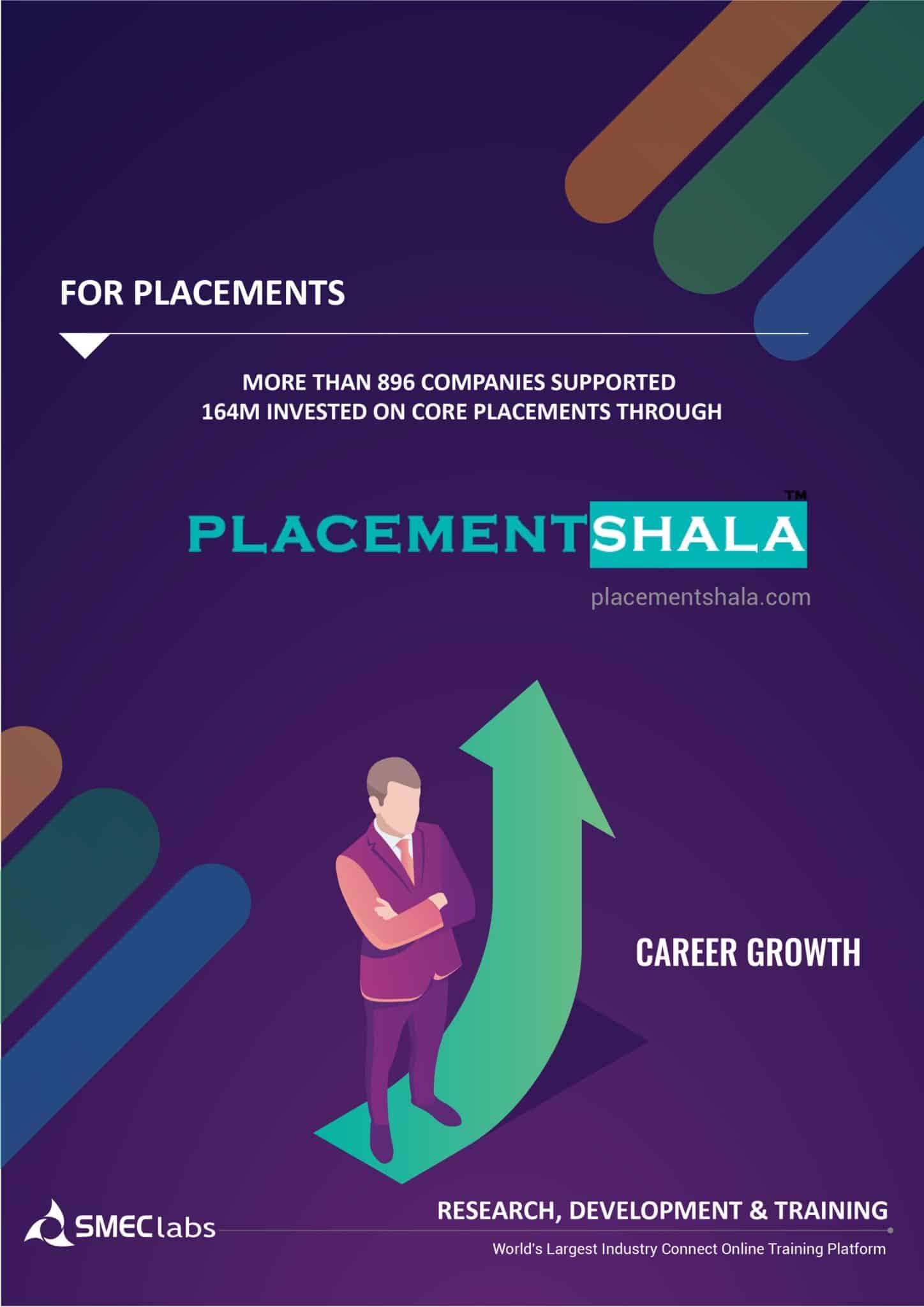 smeclabs-placementshala-100% placement assistance